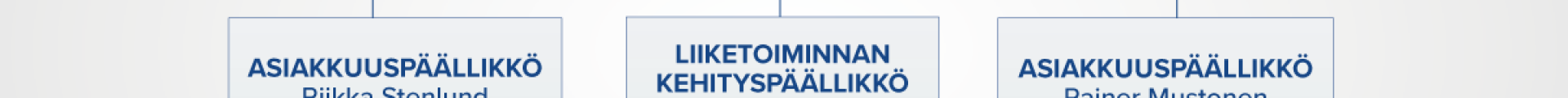 Muutoksia Elektropointin organisaatiossa
